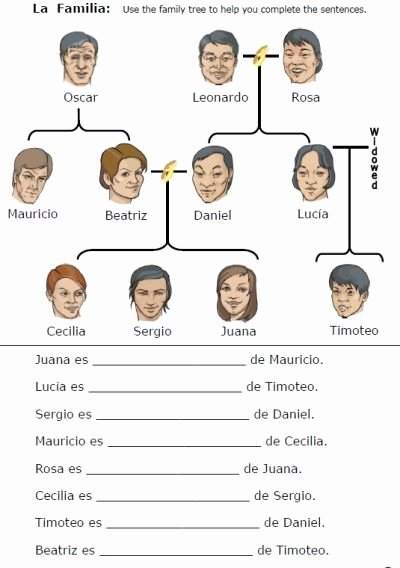 Spanish Family Tree Worksheet Unique Pin by Luis Marciale On Projects to Try