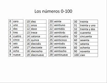 Spanish Numbers Worksheet 1 100 Luxury Spanish Numbers 0 100 Los Números 0 100 by Mandir