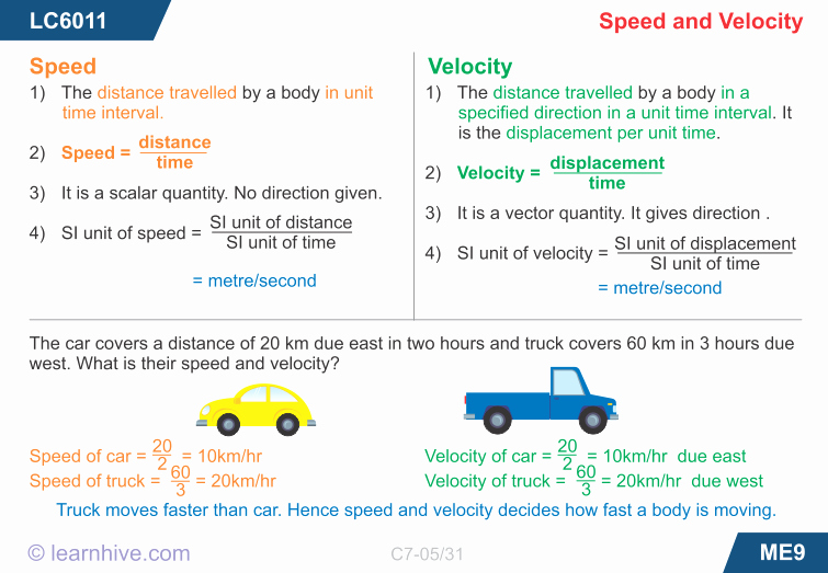 Speed and Velocity Worksheet Answers Best Of Learnhive