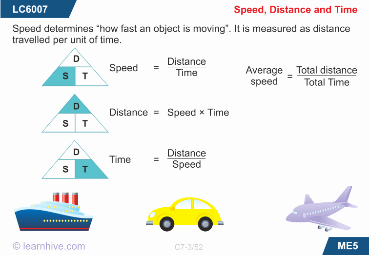 Speed Time and Distance Worksheet Luxury Learnhive