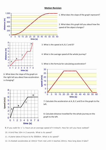 Speed Velocity and Acceleration Worksheet Awesome Speed and Acceleration Graphs by Eleanorvickers