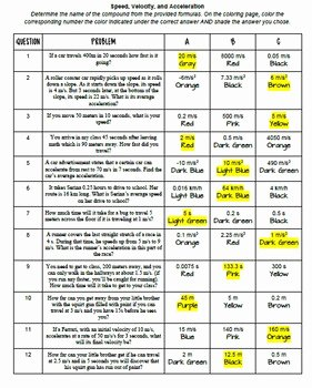 Speed Velocity and Acceleration Worksheet Luxury Speed Velocity and Acceleration Color by Number