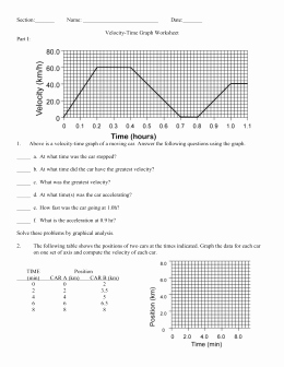 Speed Vs Time Graph Worksheet Elegant Describing Motion with Velocity Vs Time Graphs