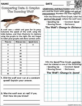 Speed Vs Time Graph Worksheet Inspirational Worksheet Graphing Distance and Displacement W the