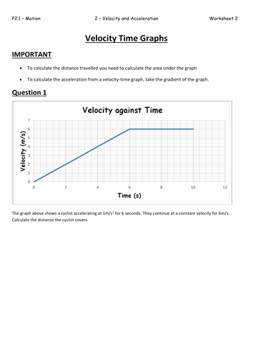Speed Vs Time Graph Worksheet Unique P2 1 2 Aqa Velocity and Acceleration by Biscuitcrumbs