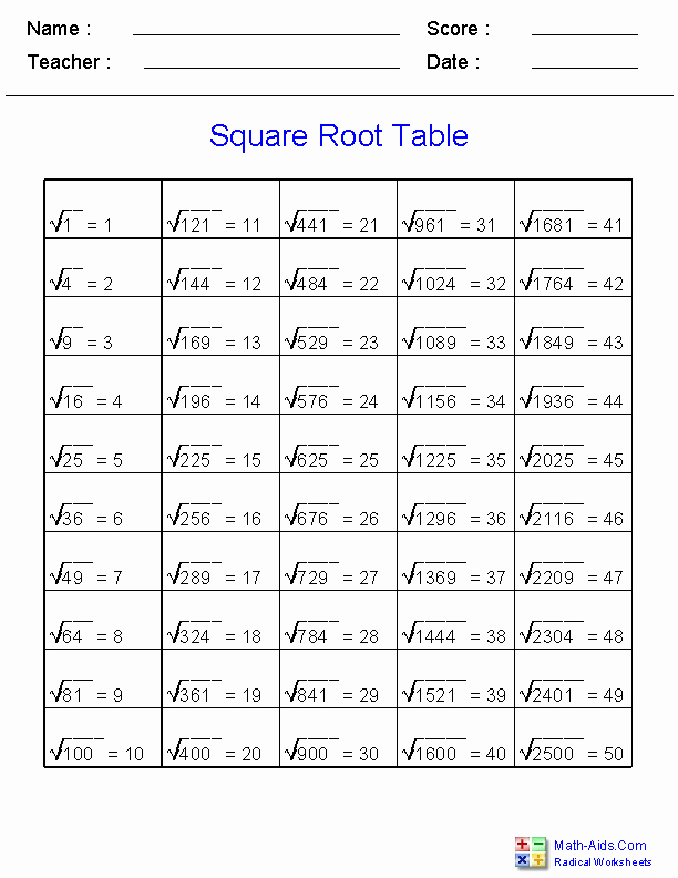 Squares and Square Roots Worksheet Elegant Exponents and Radicals Worksheets
