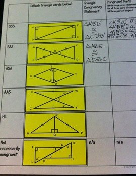 Sss Sas asa Aas Worksheet Best Of Congruent Triangles Activity Sss Sas asa Aas and Hl