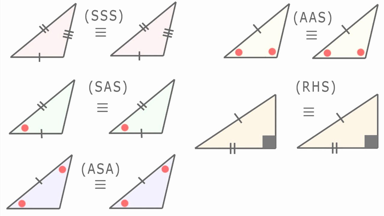 Sss Sas asa Aas Worksheet Elegant 8 Congruent Triangles Basic Trig Gcse High School Math