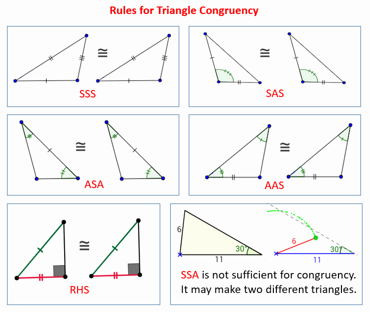Sss Sas asa Aas Worksheet New How to Prove Triangles Congruent Sss Sas asa Aas
