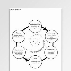 Stages Of Change Worksheet Awesome Stages Change Worksheet Pdf