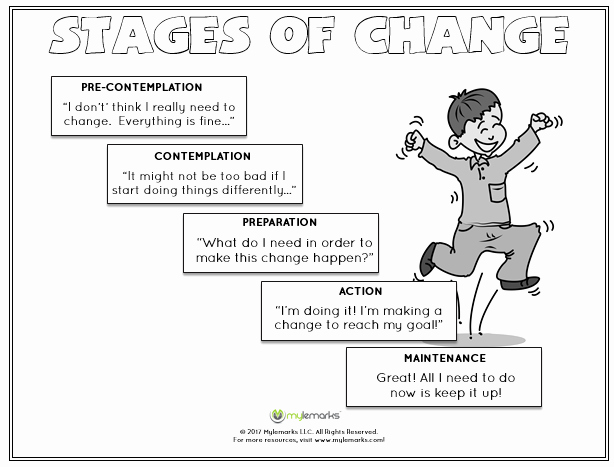 Stages Of Change Worksheet Fresh Help Kids Make Positive Changes to Reach their Goals with