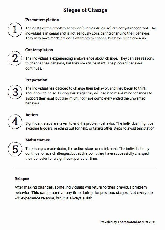 Stages Of Change Worksheet Luxury Motivational Interviewing Worksheets