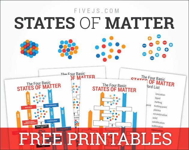 States Of Matter Worksheet Awesome Changes In States Of Matter Printable Worksheets solid