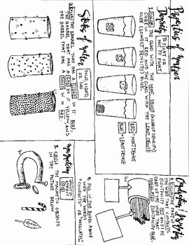 States Of Matter Worksheet Chemistry New Properties Of Matter Coloring Sheet Magnetism States Of