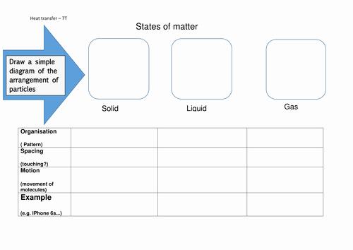 States Of Matter Worksheet Elegant States Of Matter Worksheet Ks3 Year 7 Particles Of