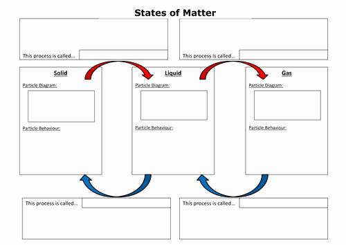 States Of Matter Worksheet Pdf Best Of States Of Matter Summary Worksheet by Cchallis Teaching