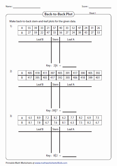 Stem and Leaf Plot Worksheet Lovely Stem and Leaf Plot Worksheets