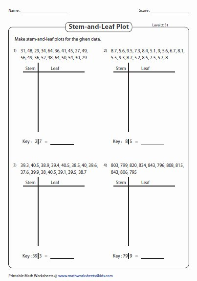 Stem and Leaf Plot Worksheet Unique Box and Whisker Plot Worksheets Mathworksheets4kids