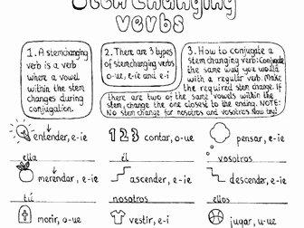 Stem Changing Verbs Worksheet Answers Elegant 3 No Prep Hand Drawn Worksheets On Stem Changing Verbs