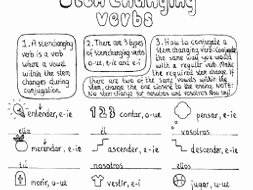 Stem Changing Verbs Worksheet Lovely Spanish Stem Changing Verbs Conjugation Worksheet No Prep
