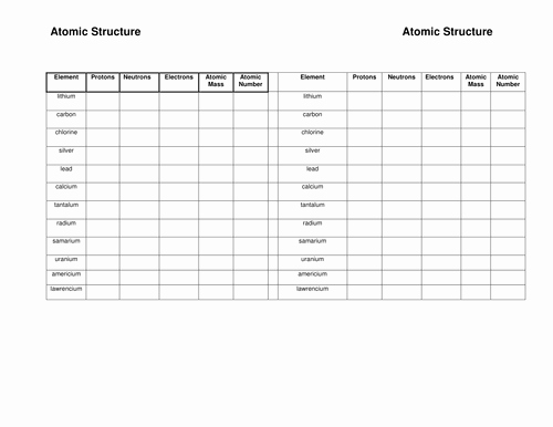 Structure Of the atom Worksheet Fresh atomic Structure Worksheet by Susiejay