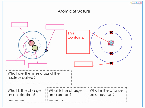 Structure Of the atom Worksheet Unique atomic Structure Worksheet by thescienceresourcebank