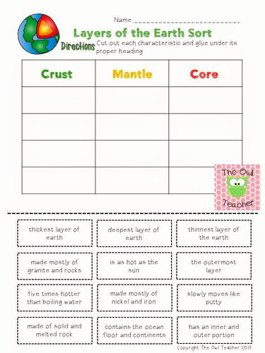 Structure Of the Earth Worksheet Best Of Structure Of the Earth Lesson 1 by Lcharlotte9
