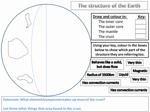 Structure Of the Earth Worksheet New Planet Earth Earth Structure by Bs2sjh Teaching