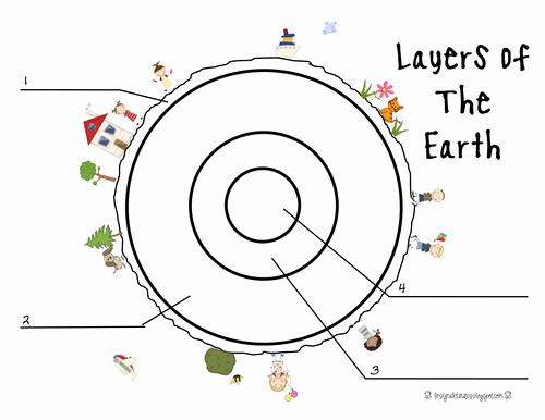Structure Of the Earth Worksheet Unique Structure Of the Earth Lesson 1 by Lisacsutton Uk
