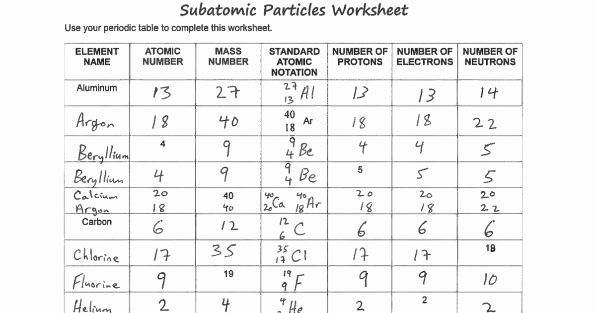 Subatomic Particle Worksheet Answers Beautiful Subatomic Particles Worksheet Answers Pdf Google Drive