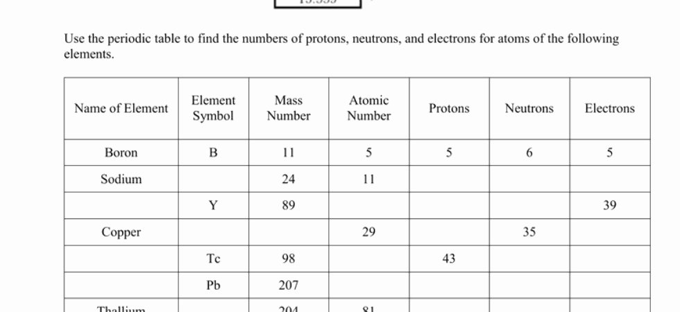 Subatomic Particle Worksheet Answers Luxury isotopes Worksheet