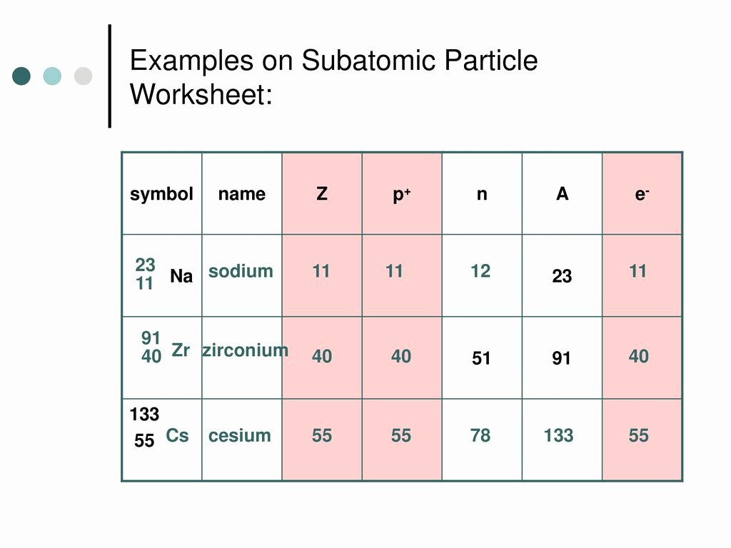 Subatomic Particle Worksheet Answers Luxury Printables Of Worksheet Subatomic Particles