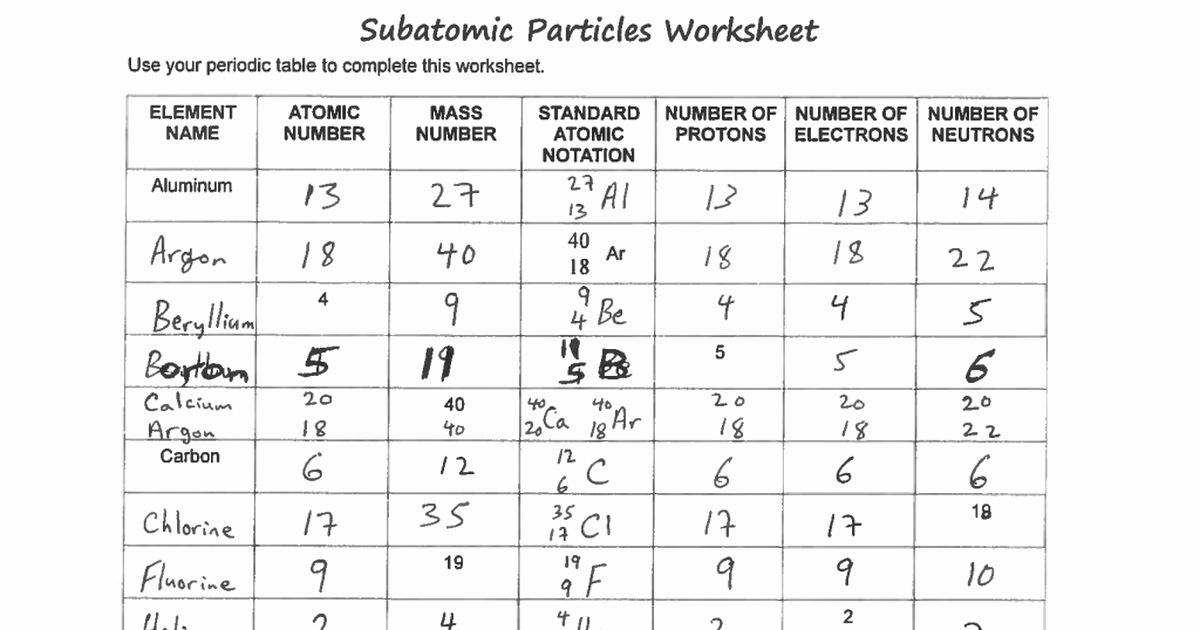 Subatomic Particle Worksheet Answers Luxury Subatomic Particles Worksheet Answers Pdf Google Drive