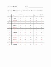 Subatomic Particle Worksheet Answers New Balancing Equations Worksheet Balancing Equations