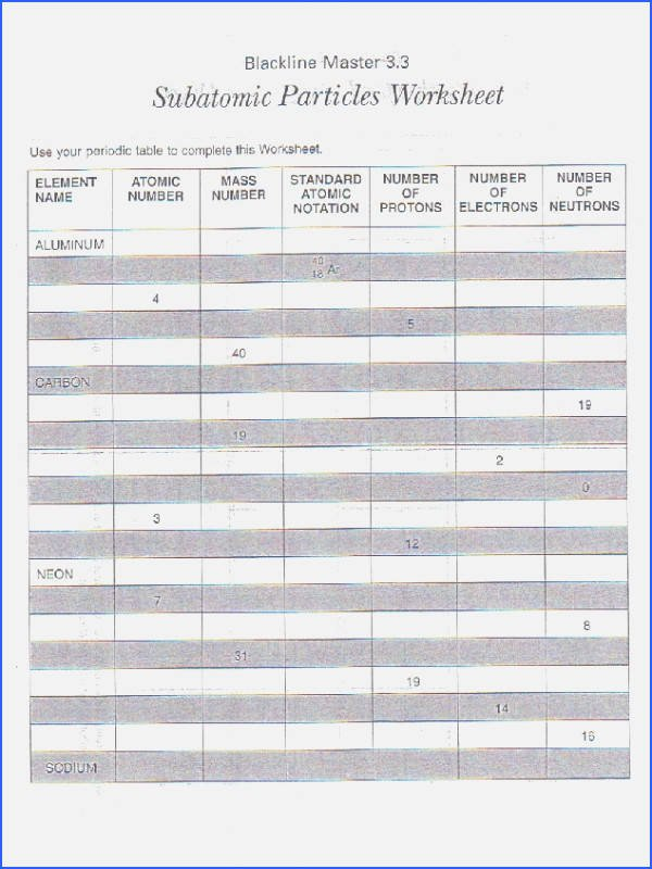 Subatomic Particle Worksheet Answers Unique Subatomic Particles Worksheet Answers