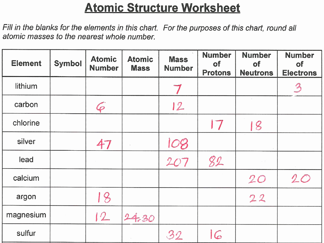 Subatomic Particles Worksheet Answers Beautiful Lesson 4 the Structure Of the atom Willowwood Lessons