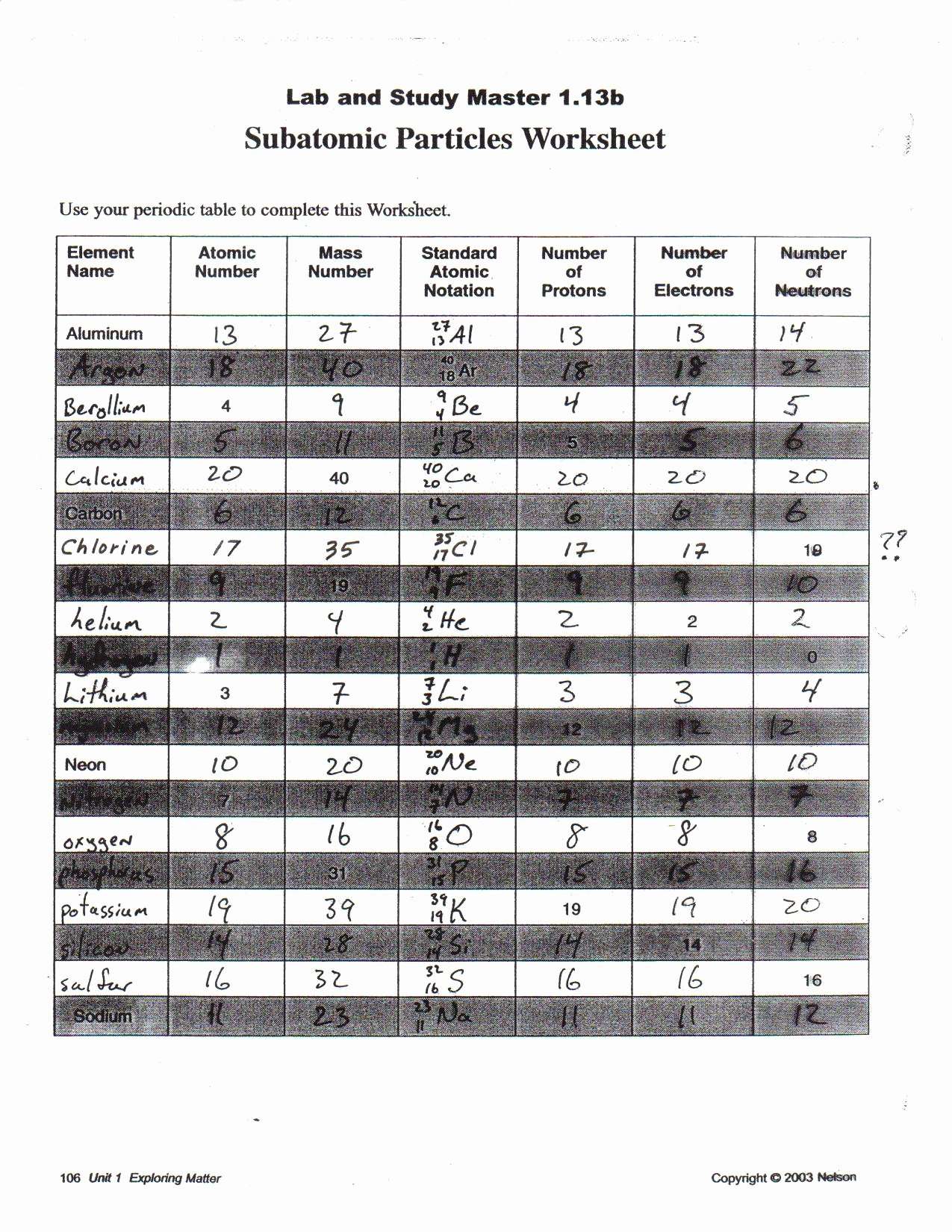 Subatomic Particles Worksheet Answers Beautiful toxic Science
