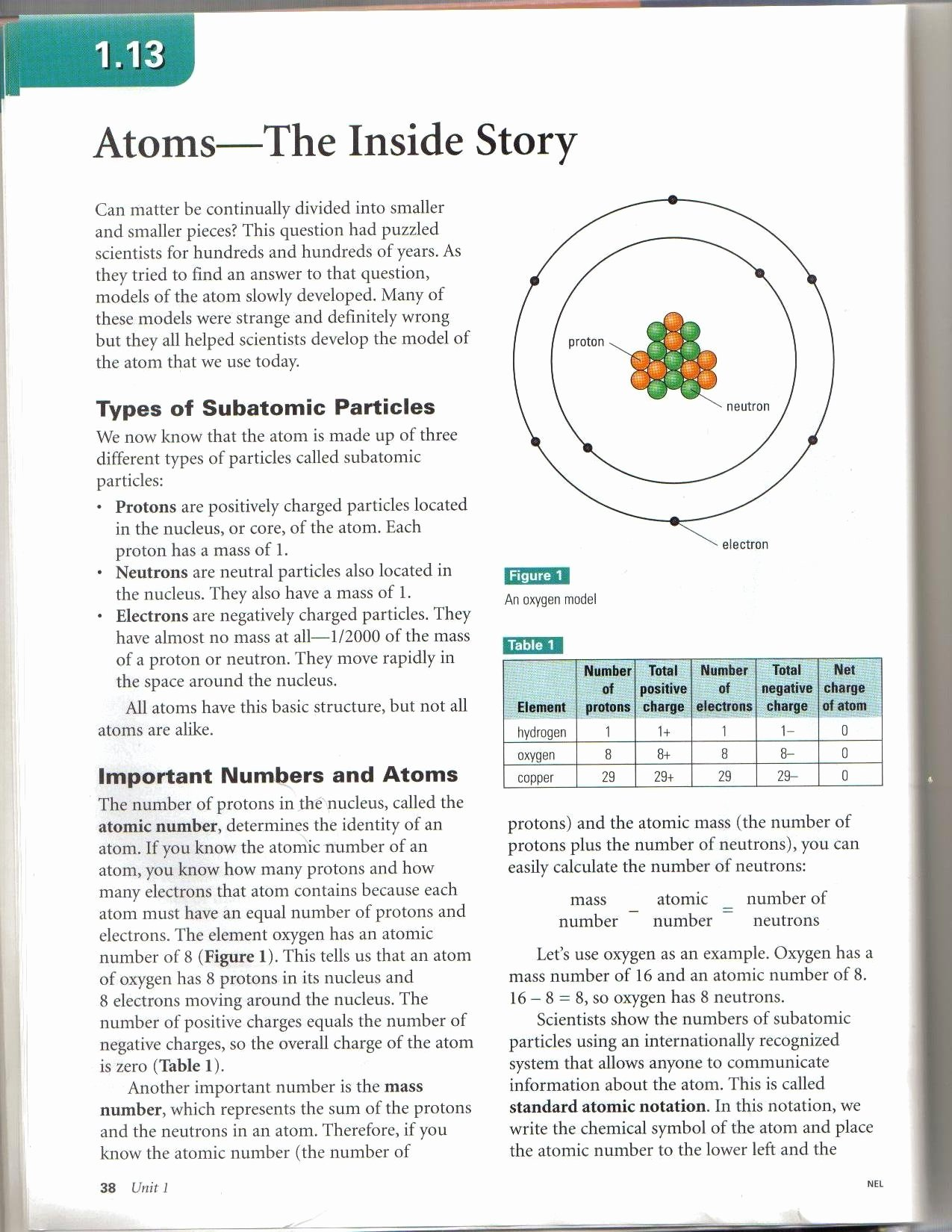 Subatomic Particles Worksheet Answers Best Of toxic Science