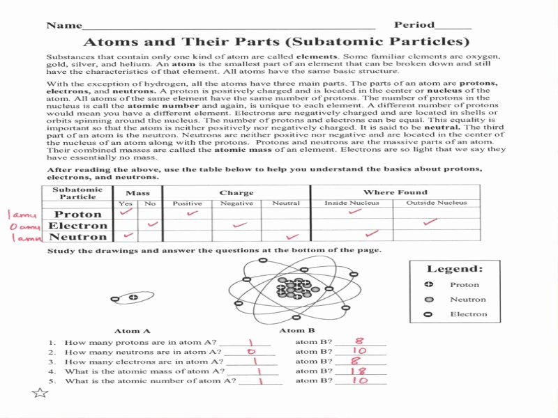 Subatomic Particles Worksheet Answers New atoms Lessons Tes Teach Free Printable Worksheets
