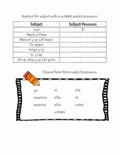 Subject Pronouns In Spanish Worksheet Inspirational Spanish Subject Pronouns Worksheets and Posters