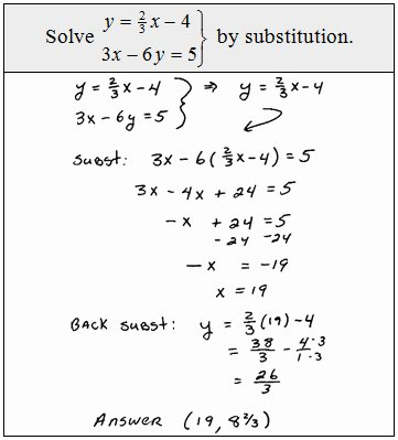 Substitution Method Worksheet Answer Key Beautiful Substitution Method Worksheet
