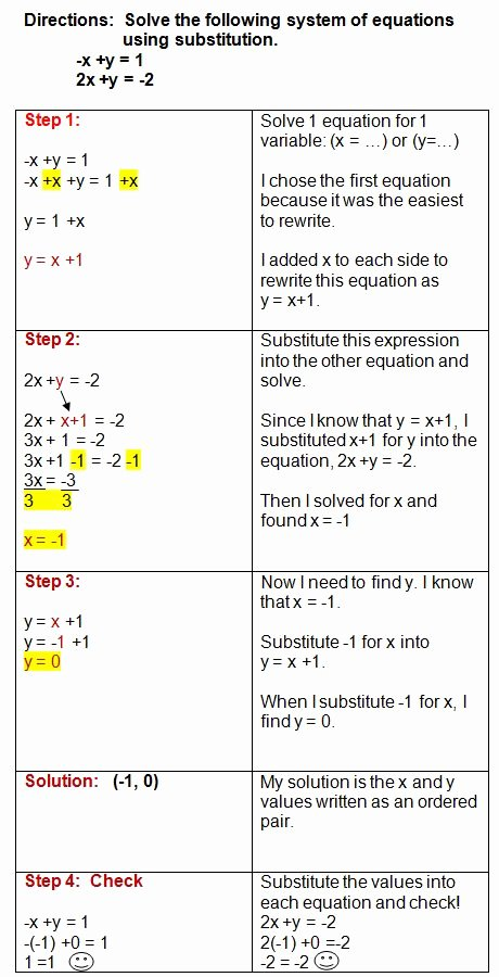 Substitution Method Worksheet Answer Key Beautiful Using the Substitution Method to solve Systems Of