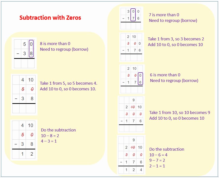 Subtraction Across Zeros Worksheet Best Of Subtraction with Zeros Examples solutions Videos