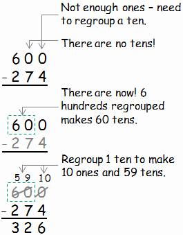 Subtraction Across Zeros Worksheet Unique Subtracting with Regrouping