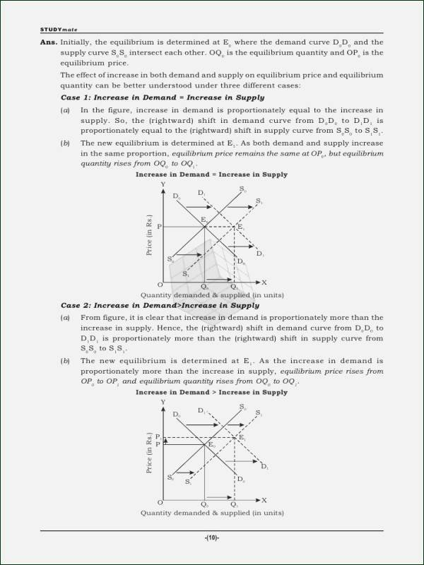 Supply and Demand Worksheet Awesome Supply and Demand Worksheet
