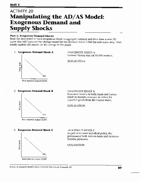 Supply and Demand Worksheet Fresh Manipulating the Ad as Model Exogenous Demand and Supply