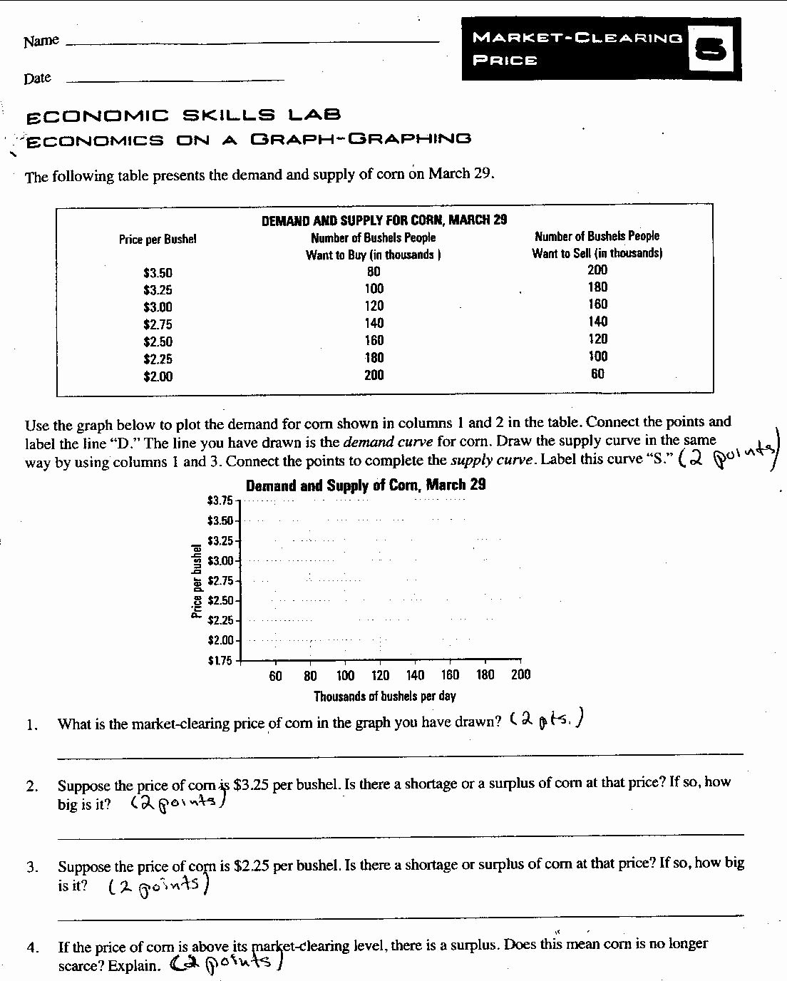 Supply and Demand Worksheet Luxury 49 Supply and Demand Worksheet Supply and Demand