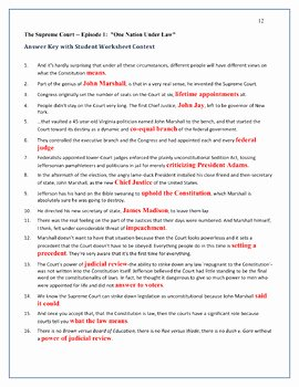 Supreme Court Cases Worksheet Answers Awesome Pbs the Supreme Court Episode 1 Worksheet and Puzzle