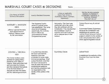 Supreme Court Cases Worksheet Answers Fresh John Marshall & Supreme Court Graphic organizer