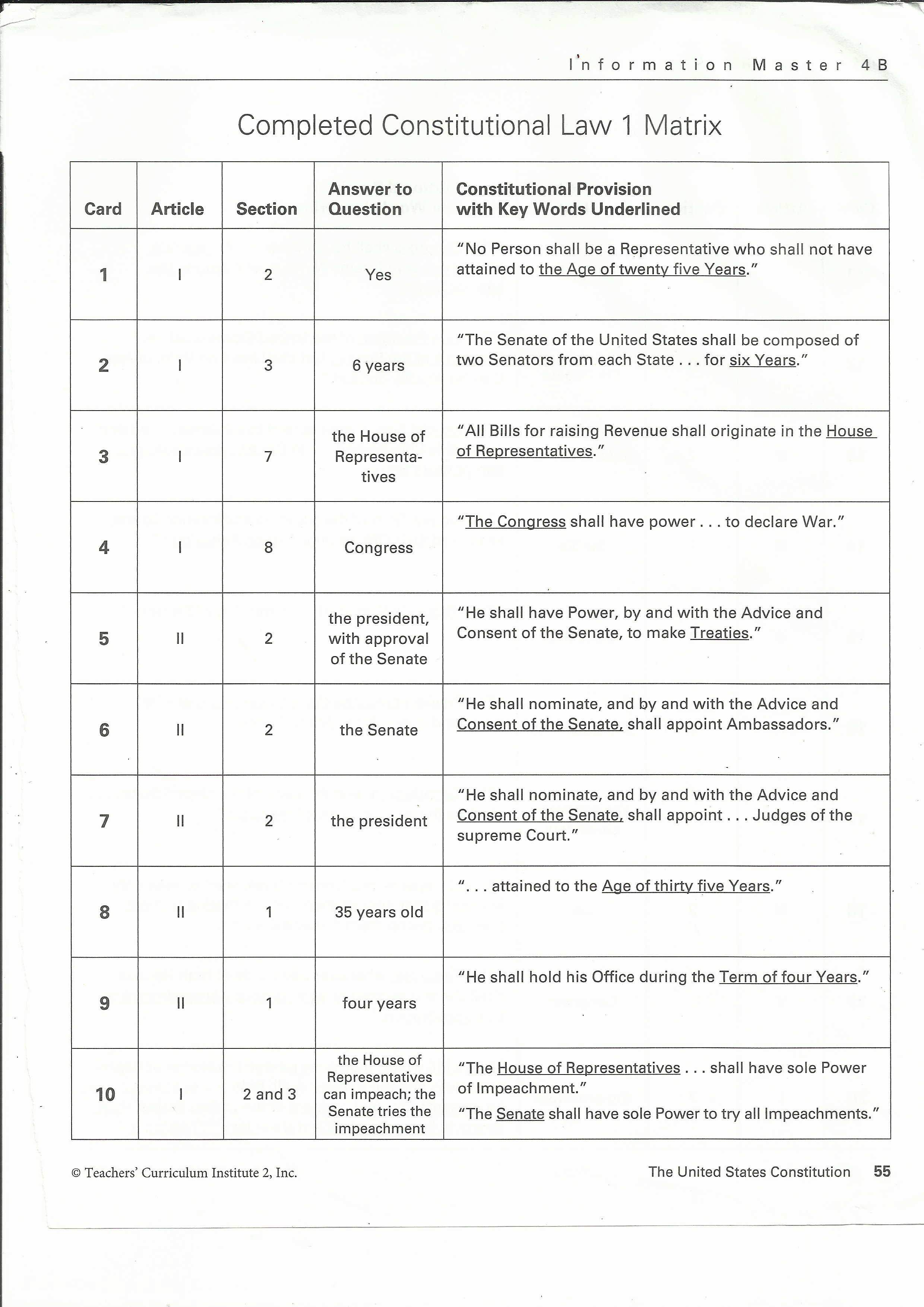 Supreme Court Cases Worksheet Answers Inspirational Supreme Court Case Analysis Worksheet the Best Worksheets